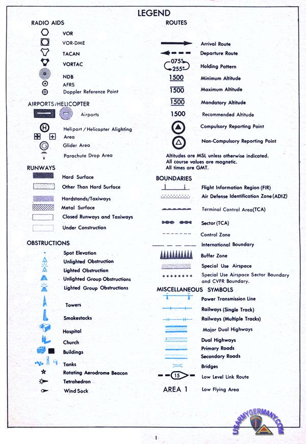 Vfr Chart Symbols
