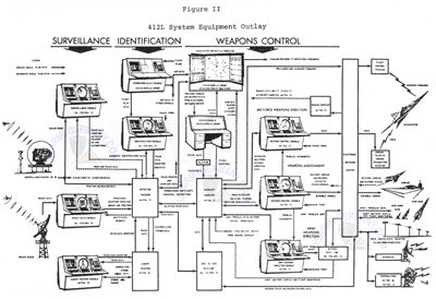 usareur units & kasernes, 1945 1989 1999 Navigator Air Suspension System at Theater Air Control System Diagram