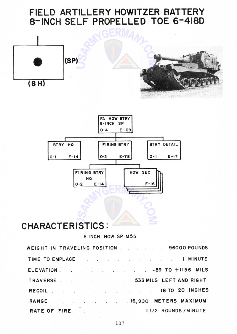 usareur charts