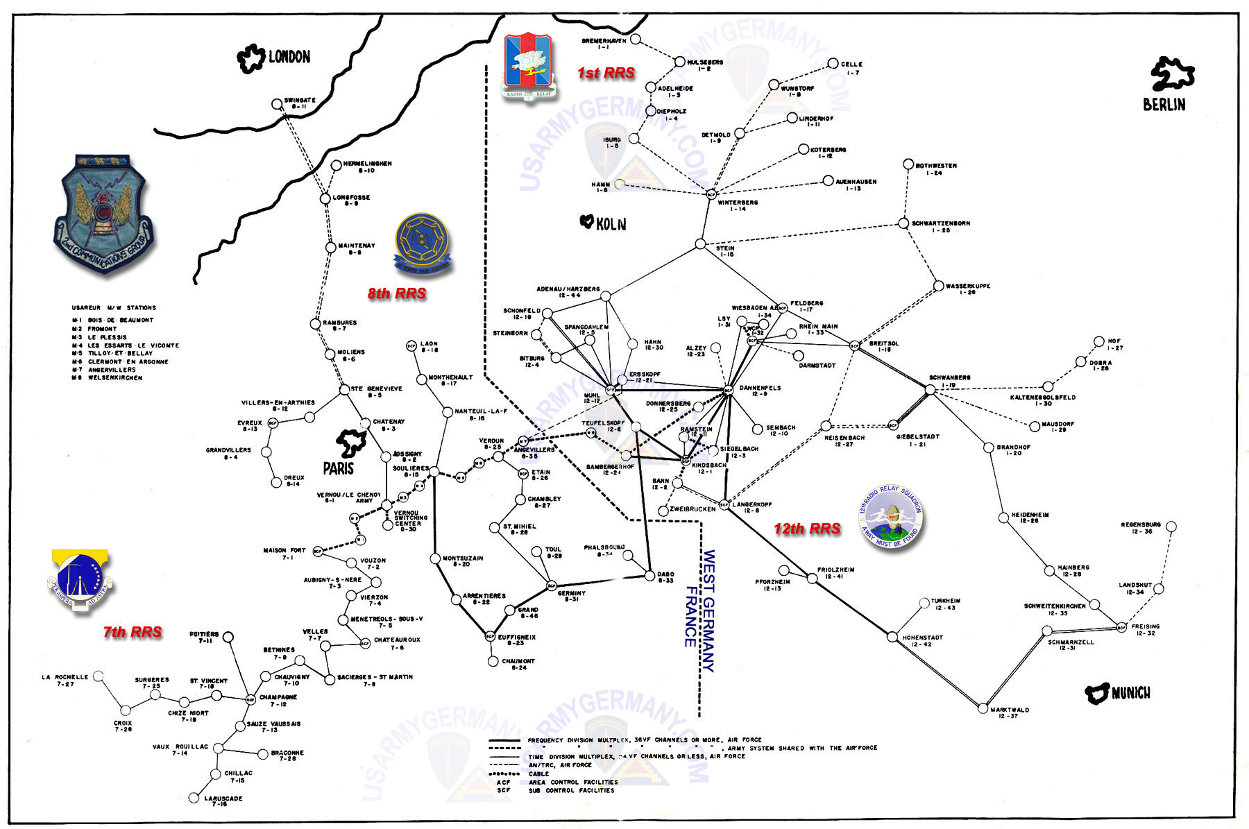 Usareur Org Charts Field Army Comm